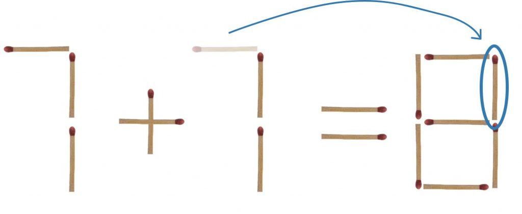 Streichholzrätsel 7 + 7 = 6 Lösung 2